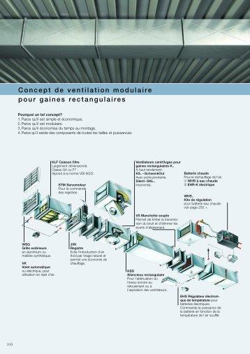 Concept de ventilation modulaire pour gaines ... - Helios (CH)