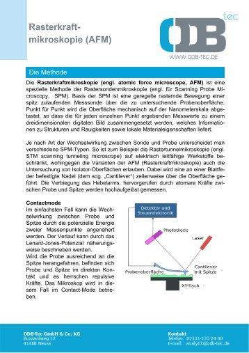 Rasterkraft- mikroskopie (AFM)