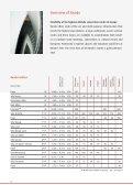 "Congress brochure ""More than just meetings"" (PDF 2.1 - Pontresina - Page 6"