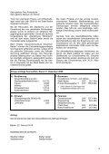 Stadtrat - Online Shop - Baden - Seite 6