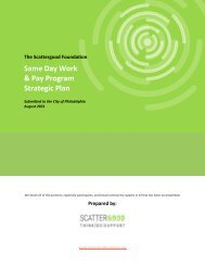 Same Day Work Program Strategic Plan