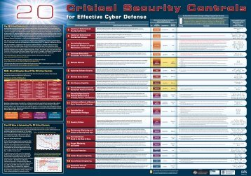 20 Critical Security Controls - SANS Institute