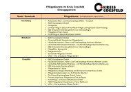 Pflegedienste Kontaktadressen - Kreis Coesfeld