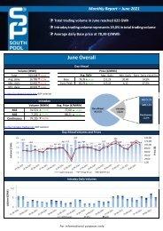 Trading Report June 2021