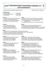 Ergebnisse der Kreismeisterschaften 2010/2011 - TT-Kreis ...