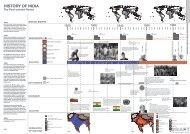 INDIAN NATIONAL CONGRESS - ETH Basel
