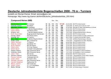 Deutsche Jahresbestenliste Bogenschießen 2008 - 70 m - Turniere