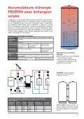 Accumulateurs de chaleur et de froid - FEURON AG - Page 7