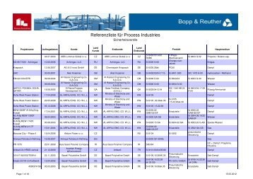 PDF, 152 KB - Bopp & Reuther Sicherheits
