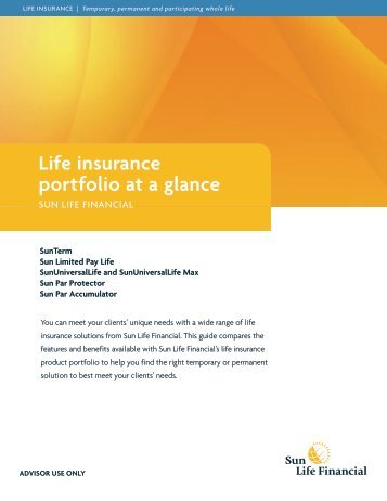 Sunlife Life Insurance Quote Extraordinary Investor Profile Questionnaire  Sun Life Financial