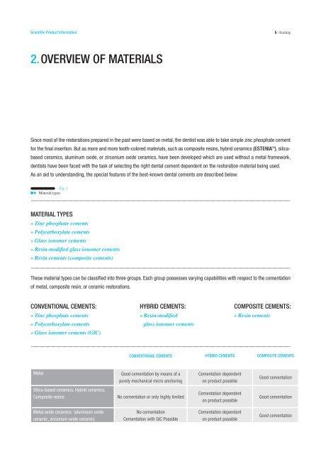 Scientifi c Product Infor