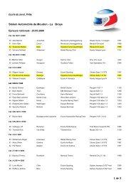 Listedes inscrits moudon.xlsx - Squadra Corse Quadrifoglio