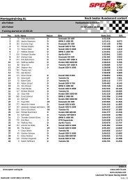 Gesamtliste - Speer Racing