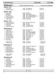 Wettkampf 1 - Saaleschwimmer Halle eV