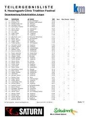 TEILERGEBNISLISTE 6. Hessingpark-Clinic Triathlon Festival