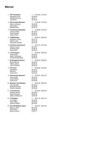 Ergebnisse Mannschaften Essen-Marathon (druckoptimiert)