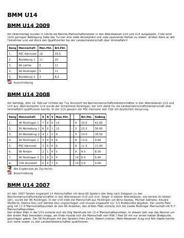 BMM U14 2005