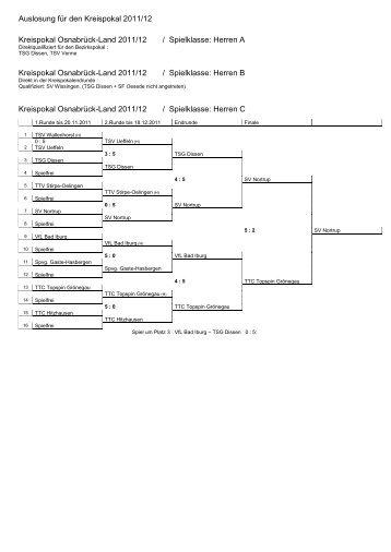 Herren Konkurrenz - OSC Osnabrück ~ Tischtennis in Osnabrück