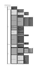 HART DD Menu Tree - Kurz Instruments
