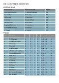 zu Gast: SV Hartheim - FC Neuenburg - Seite 4