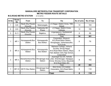 Metro feeder route details 21-1-12 - Bangalore Metro