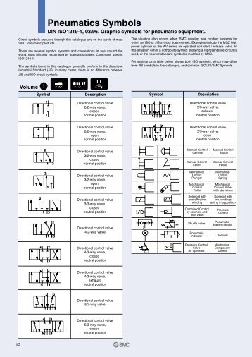 Pneumatic Schematic Symbols Smc Trusted Wiring Diagrams