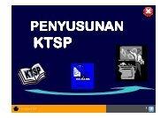 Pengembangan KTSP SD-SMP-SMA [Compatibility Mode]