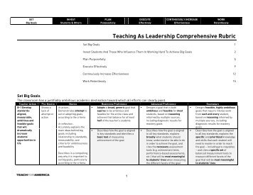 Professional Work Sample Rubric Graduate Comprehensive