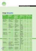 Die Biostoffverordnung - Arbeitssicherheit und Gesundheitsschutz ... - Seite 6