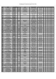 Liste der bisher angemeldeten Vereine Stand 10.04.2012 - WTB