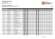 Ergebnisliste Herren 08.Juli.2012 Challenge ... - Challenge Family