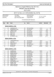 3.Minitournee FT / Kempten - TSV Buchenberg eV