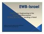 Adam Abramson (Ben-Gurion University) Liad Deri (Technion ...