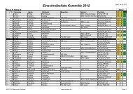 Einschreibeliste Kemmlitz 2012 - MSV-Riesa eV im ADAC