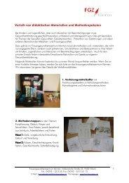 Lehrmaterialien Verleih 20101006 - Frauengesundheitszentrum