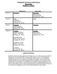 Township Offices/Proposals - Emmet County