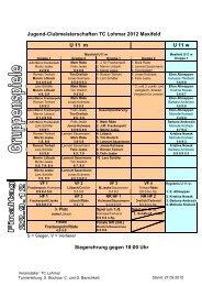 Jugend-Clubmeisterschaften TC Lohmar 2012 Maxifeld U 11 w ...