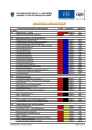 Farbleitsystem und Signatur - Fachhochschule des bfi Wien