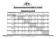 Sommermeisterschaft 2005 in Thalwil Kategorie A und B - Volley ...