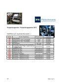 Verpackungsarten / Verpackungspreise 2012 - Page 2