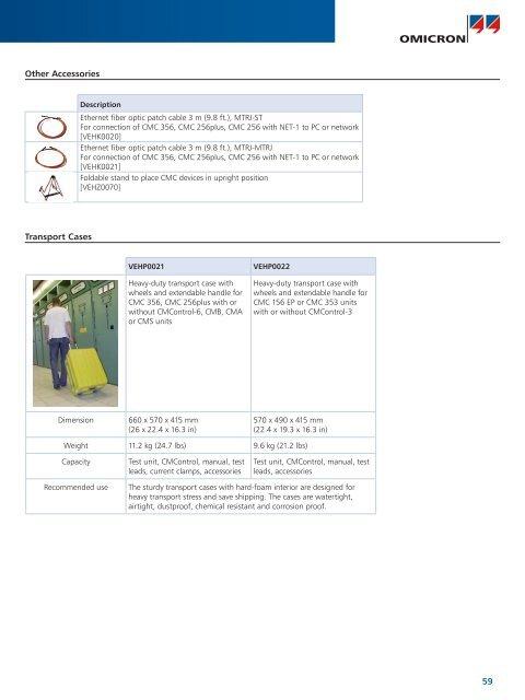 Accessories Standard CMx
