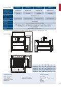Große Verfahrwege - Imes-icore GmbH - Seite 2