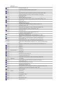 Die ÖAMTC-Routenempfehlung - ÖCC - Seite 3
