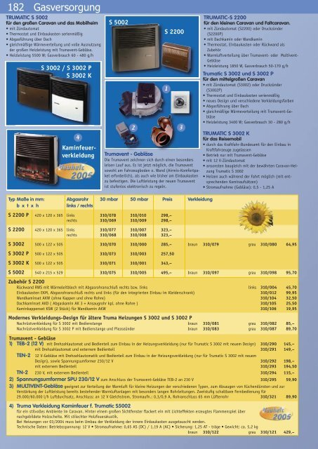 Truma Silikon O-Ring f/ür Trumatic-Heizungsrohr SL 32 35 x 5 mm