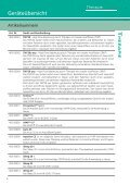 99% - TNI medical AG - Seite 6