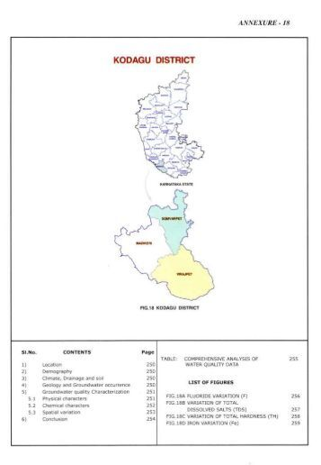 18.Kodagu District - India Water Portal