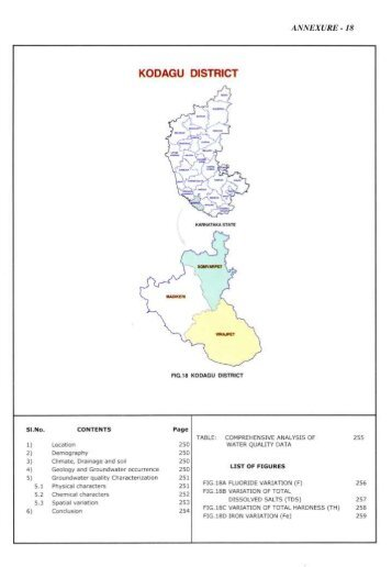 18.Kodagu District - India Water Portal