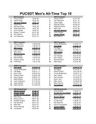 All Time Top 10 POST BROWN INVITE 2012.xlsx