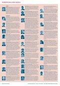 Rechtssicherheit: Liegenschafts erwerb Spezial-Schwerpunkt: CEE - Seite 6