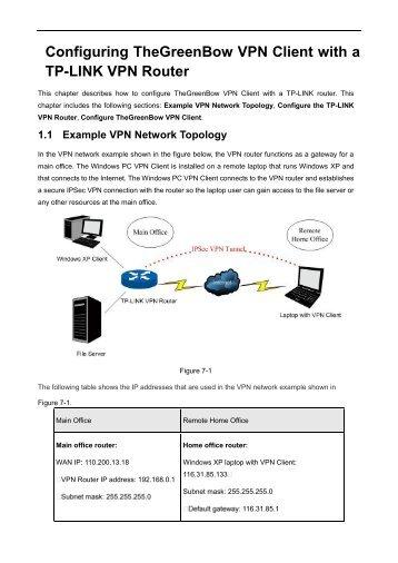 Vpnfilter mikrotik routeros